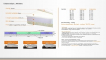 Premium Dream matrac (Matracok)